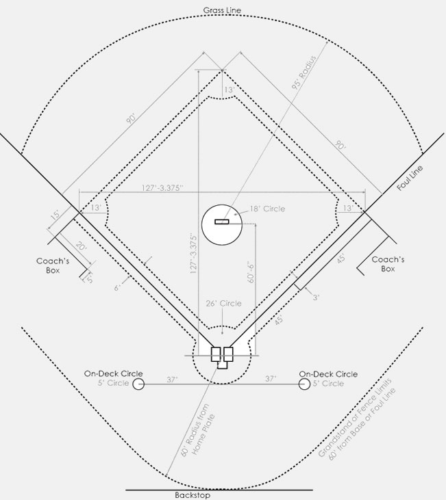 baseball diamond diagram cake ideas and designs